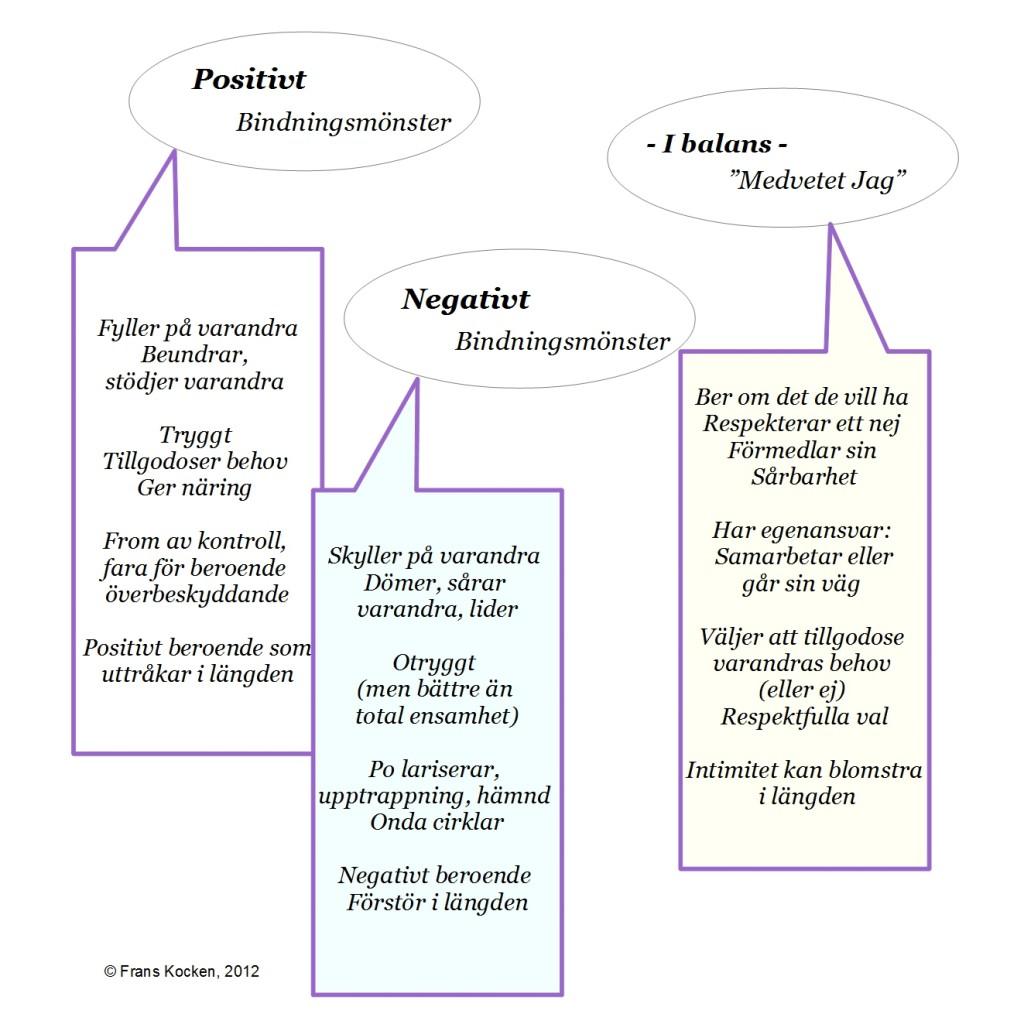 Relationsmodellen-tabell1-JPG